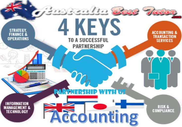 Australia Best Tutor is helping in the #project_of_Partnership_accounting subject to All #College_or_universities_students. The Experts of these companies are #well_qualified and trained to #assist their #learners_or_Students.  #Live_Contact_Us   Australia Best Tutor  Sydney, Nsw, Australia  Call @ +61-730-407-305 Live Chat @ https://goo.gl/ZqJqLT Facebook : https://www.facebook.com/dissertationwritinghelps/ Twitter : https://www.twitter.com/ausbesttutor