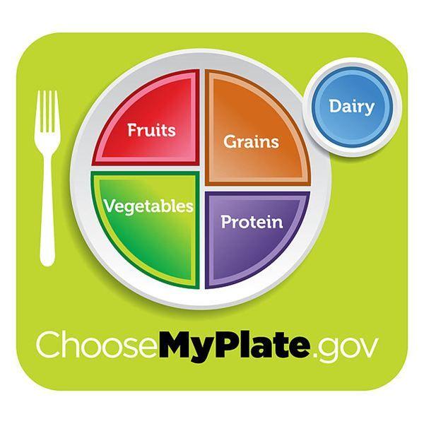 Michelle S Weight Watcher Food Tips