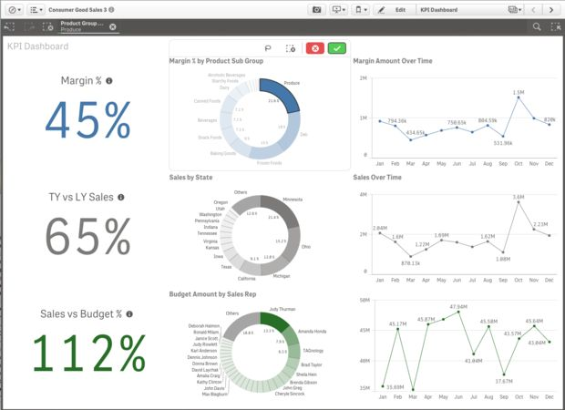 21 best Power Bi Dashboards images on Pinterest