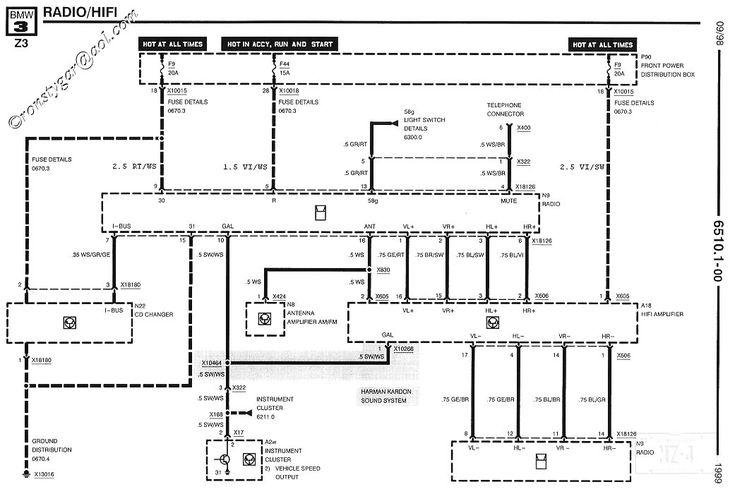 bmw e90 professional radio wiring diagram #4 in 2021   bmw z4, bmw, bmw i3  pinterest
