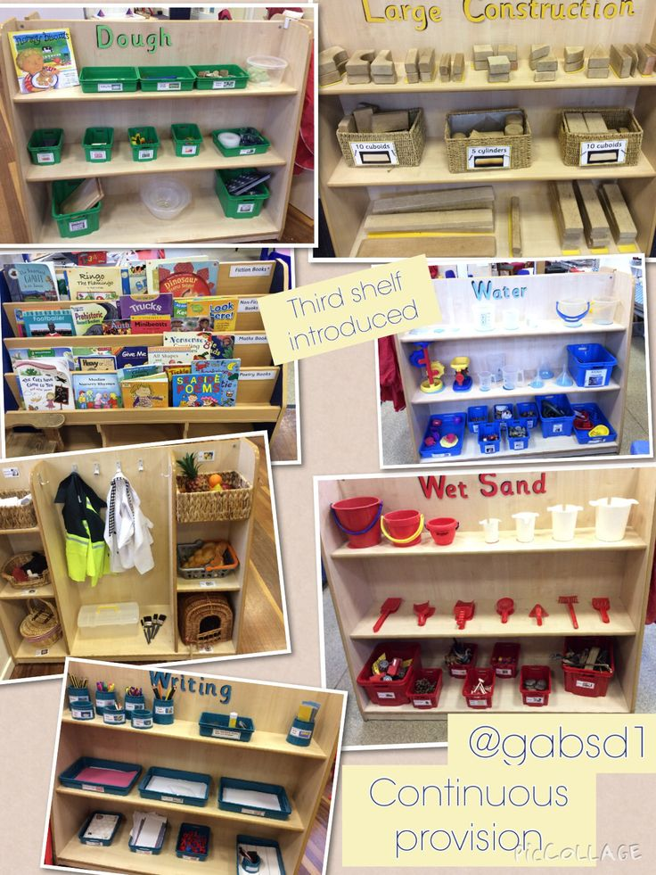 Classroom Layout Ideas Reception : The best images about continuous provision on pinterest