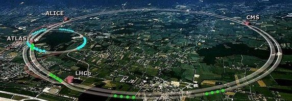 What is it like to live near the CERN super collider? - Quora