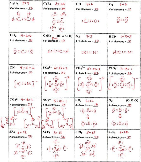 Covalent Compound Lewis Structure Worksheets With Images