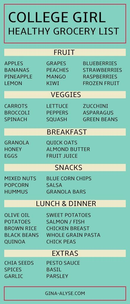 A Healthy Grocery List For College Students Living In Their First Apartment Make Grocer