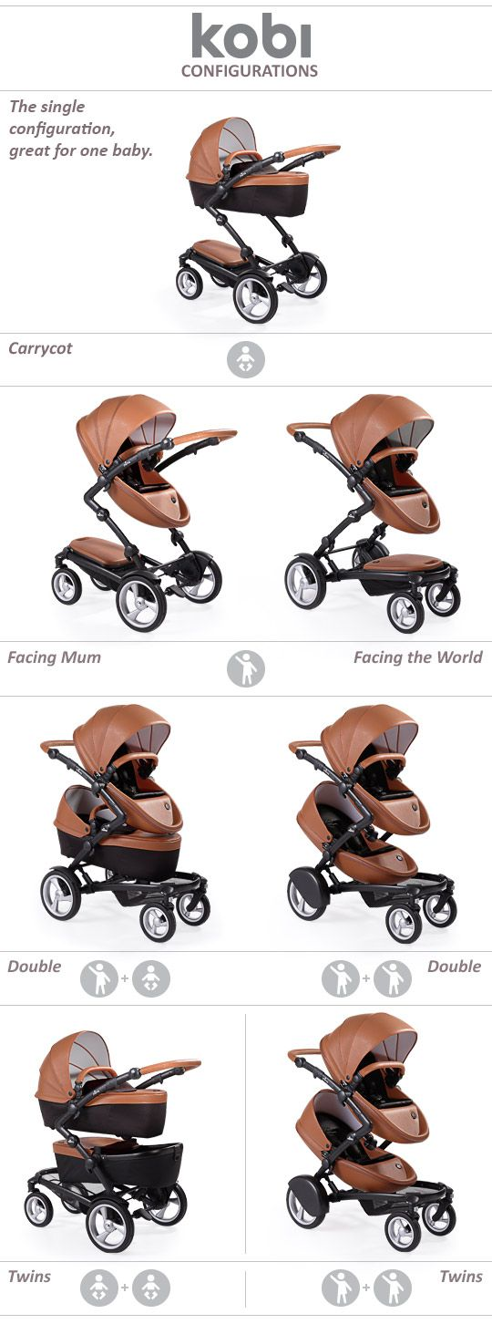 Explore the Mima Kobi Stroller