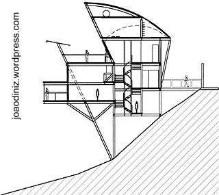 Plano de un corte de la casa