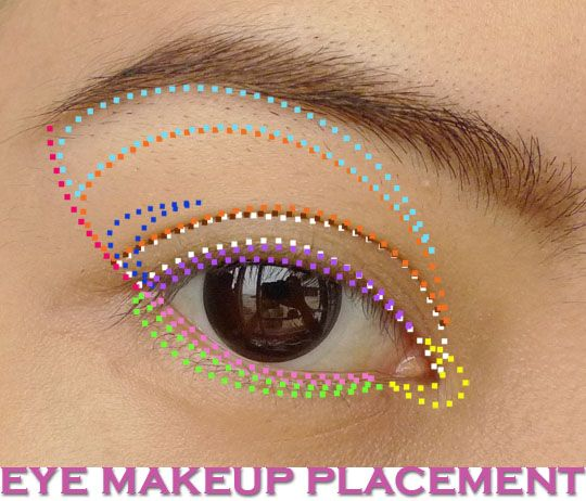 Eyeshadow tutorial for Asian Eyes (part 1 of 5) - Definitely useful since I've noticed that when trying other tutorials... the end result just looks terrible. This'll definitely help with adapting those tutorials for my personal use. :D