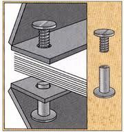 Chicago screw post binding. Has interesting implications for wood and cloth?