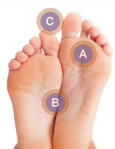 Causes of bottom of feet pain