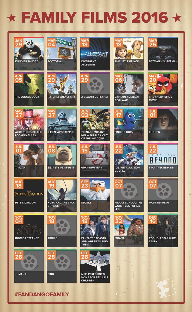 Not sure these are all for young  kids but keeping for dates.   Plan ahead for 2016 with this family film guide.