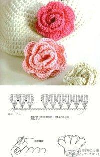 Crochet Rose Pattern Diagram : 17 Best images about CROCHET ROSES on Pinterest Rose ...