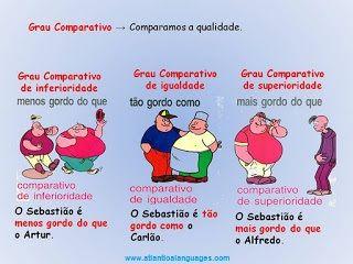 Portuguese Grammar - Adjectives
