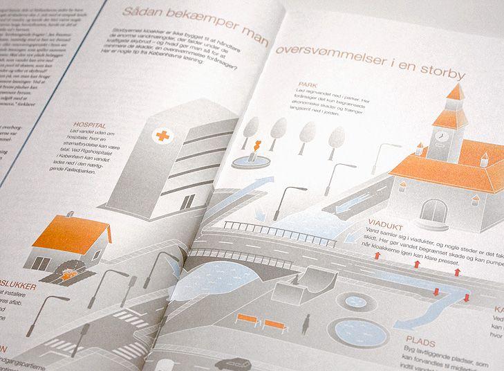 Informationsgrafik til COWI magasiner - WhatWeDo Copenhagen