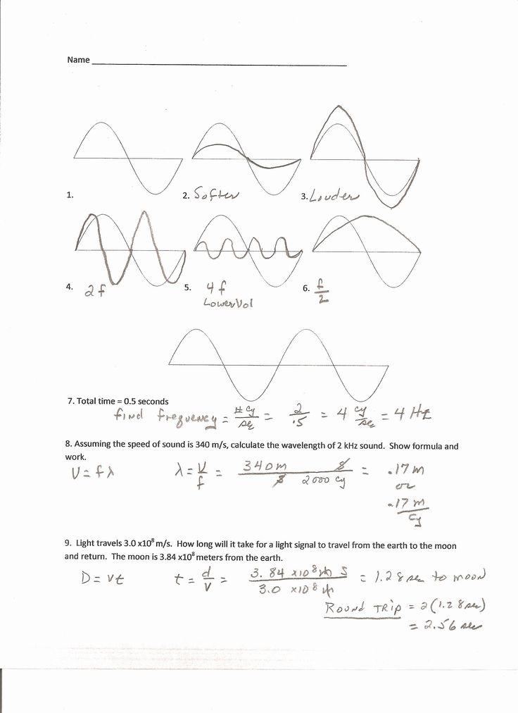Wave Review Worksheet Answer Key Inspirational Worksheet ...