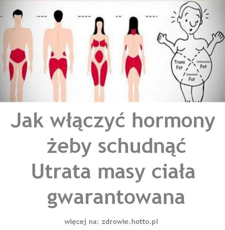 """NIE DZIAŁA SPOSÓB NA ODCHUDZANIE pt. """"Więcej ćwiczyć a mniej jeść"""", gdyż zakłóca gospodarkę hormonalną a bez właściwej pracy hormonów nie można"""