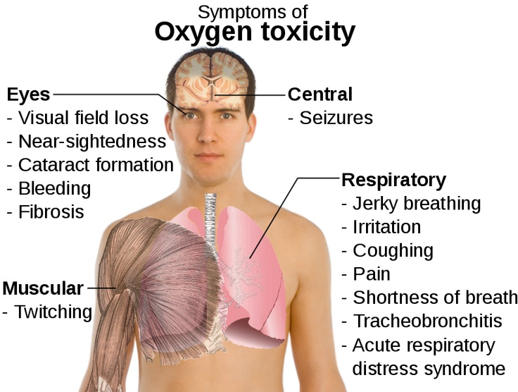 Toxicidad por oxigeno