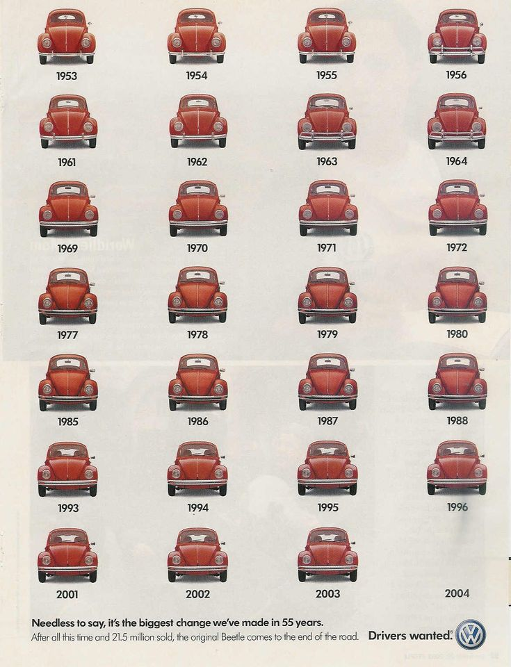 The evolution of vw beetle