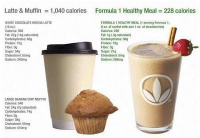 Jesse Bluma at Pointe Viven: Power-FUL Herbalife Review by Jesse Bluma