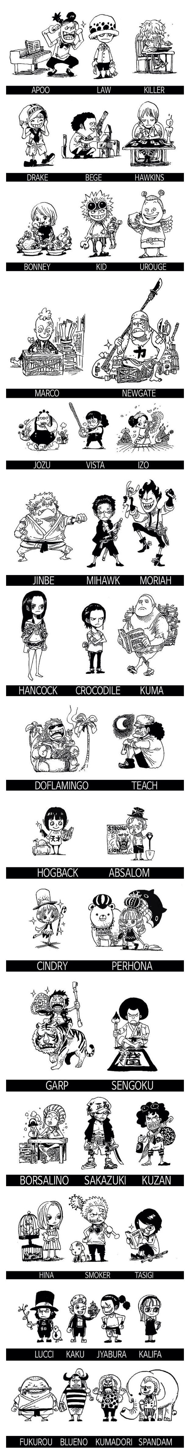 Personajes de niños One Piece