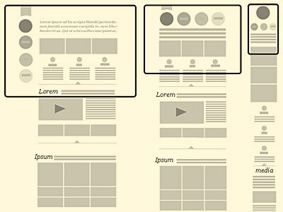 Responsive Design Trends for the Mobile Web / Design Tickle