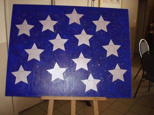 Plan de table mariage le ciel et les étoiles
