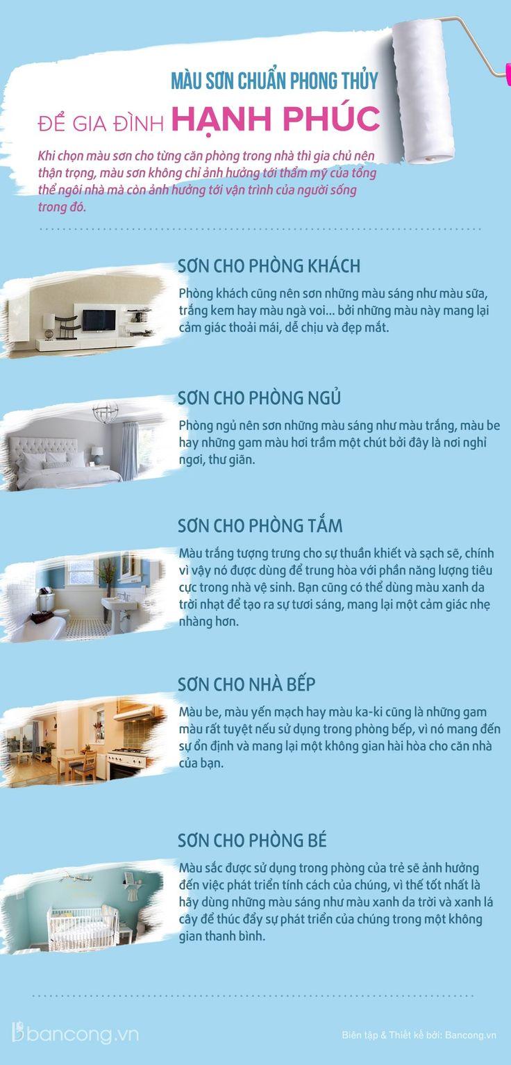 [ Infographic ] Chọn màu sơn chuẩn phong thủy để gia đình hạnh phúc #painting #paintcolor #phongthuy #chuanphongthuy #geomancy