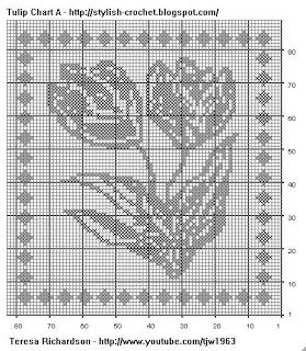 Free Filet Crochet Charts and Patterns: Filet Crochet Flower - Chart 5 - Tulip