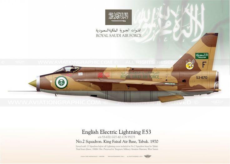 Lightning F.53 53-670 RSAF القوات الجوية الملكية السّعوديّة IK-74