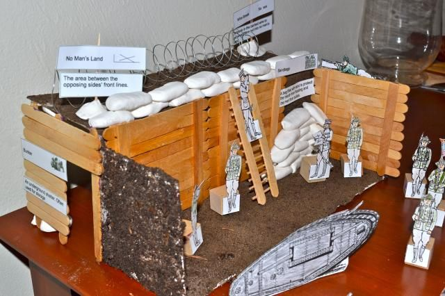WWI study. Trenches project idea