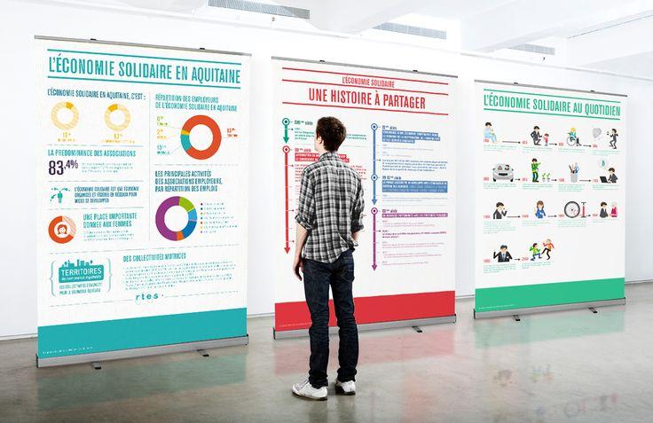 Expo économie sociale et solidaire - Bordeaux -  panneaux exposition - mc.Collective