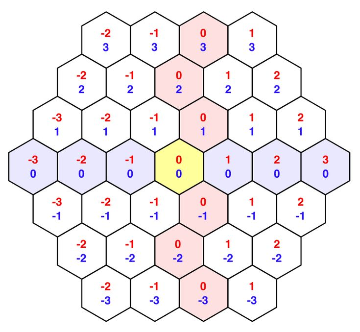A Unity C# scripting tutorial in which you will create a hex map, part 1.