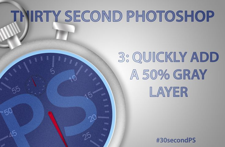 how to add a second image behind in photoshop