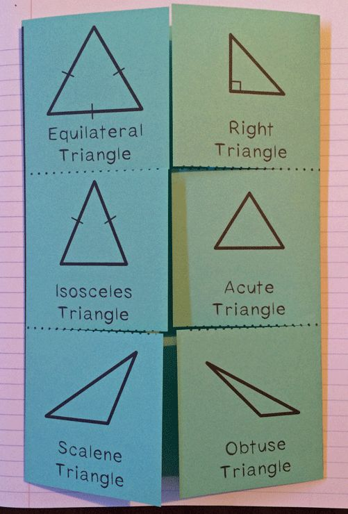 Types of Triangles - Posters and graphic organizer, $