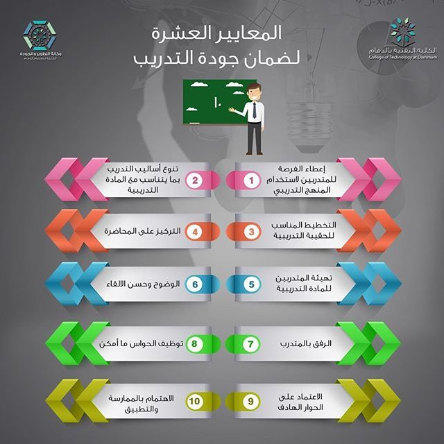 Pin By Somayyah On اا Poster Background Design Powerpoint Design Templates Medical Brochure