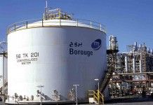 Oil Companies Hiring In Dubai And China At Abu Dhabi Polymers Company Ltd. (Borouge)
