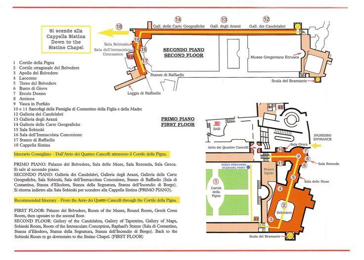 Museus e Capela Sistina Vaticano - Visitas Privadas