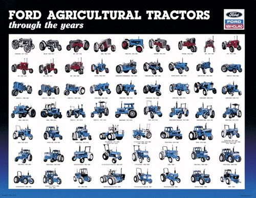 Tractors.Have this poster somewhere.Wonderful idea