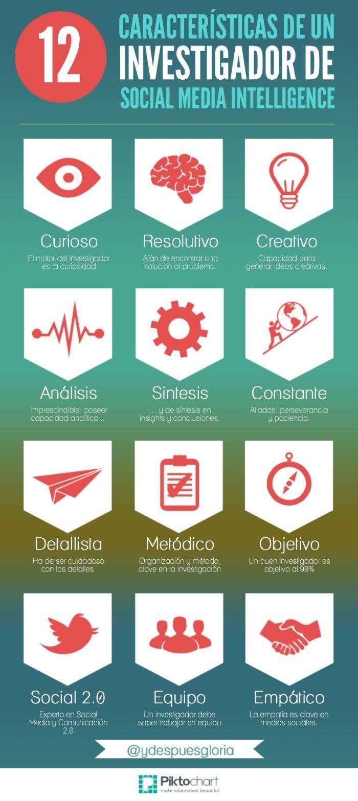 12 características del investigador en Social Media Intelligence #infografia #infographic #socialmedia