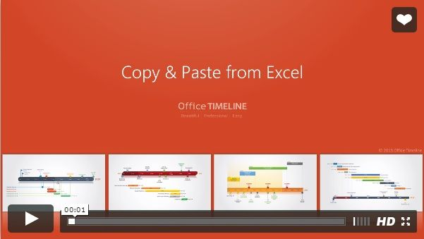 14 best Timeline Maker Tutorials images on Pinterest   Gantt chart     See how to get started quickly with a timeline or Gantt chart template  The  video will demonstrate how to select one of Office Timeline s templates and  then