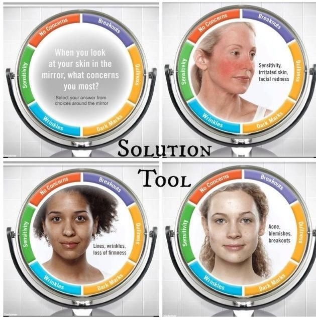 Rodan and Fields Solution Tool - Use the solutions tool to help determine which regimen is best for you.  www.ehberry.myrandf.com