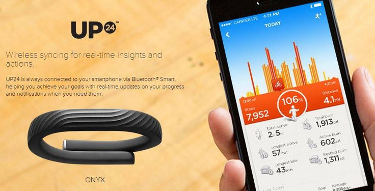 Jawbone UP24 SMALL Wristband - Onyx   Track your exercise and sleep activity with the durable, stylish and intelligent UP24 Wristband from Jawbone!