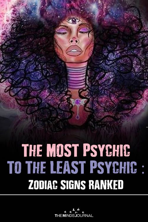 The MOST Psychic To The LEAST Psychic : Zodiac Signs RANKED