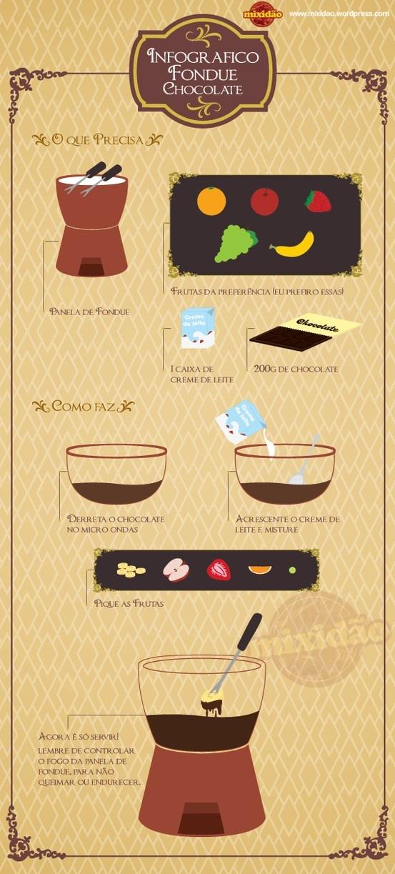 Receita ilustrada de Fondue de chocolate