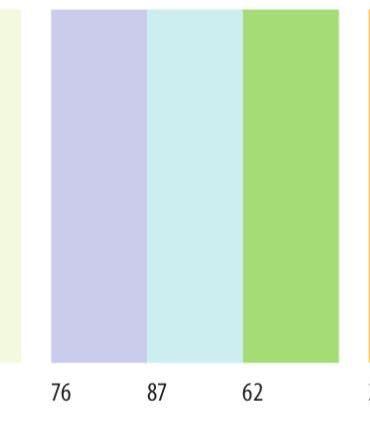 #ClippedOnIssuu from Гармония цвета.Пастельные тона   цветовые сочетания для простого жакетика спицами