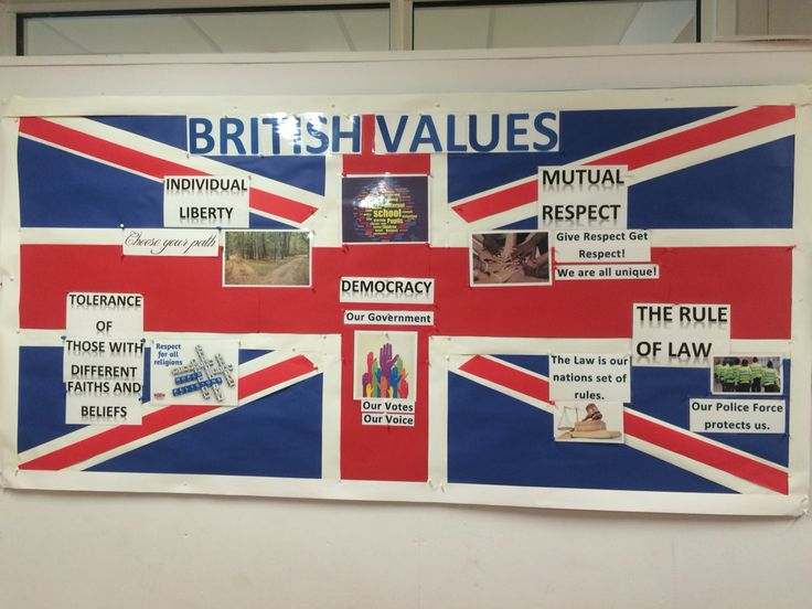 British Values display board