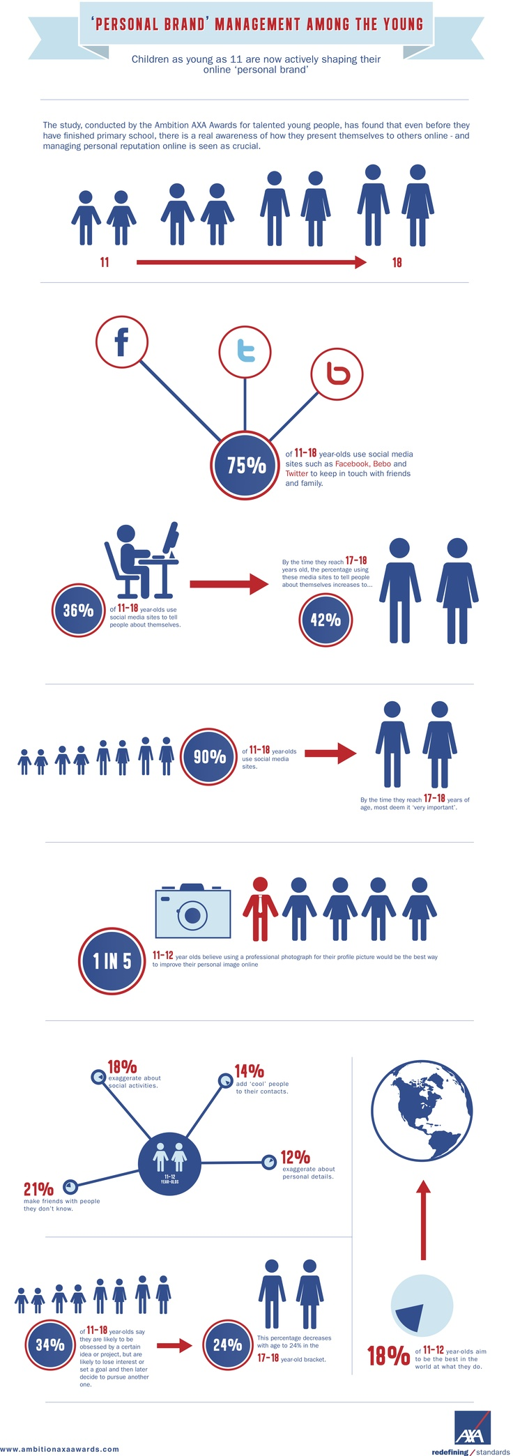 1000+ images about Brand Management on Pinterest ...