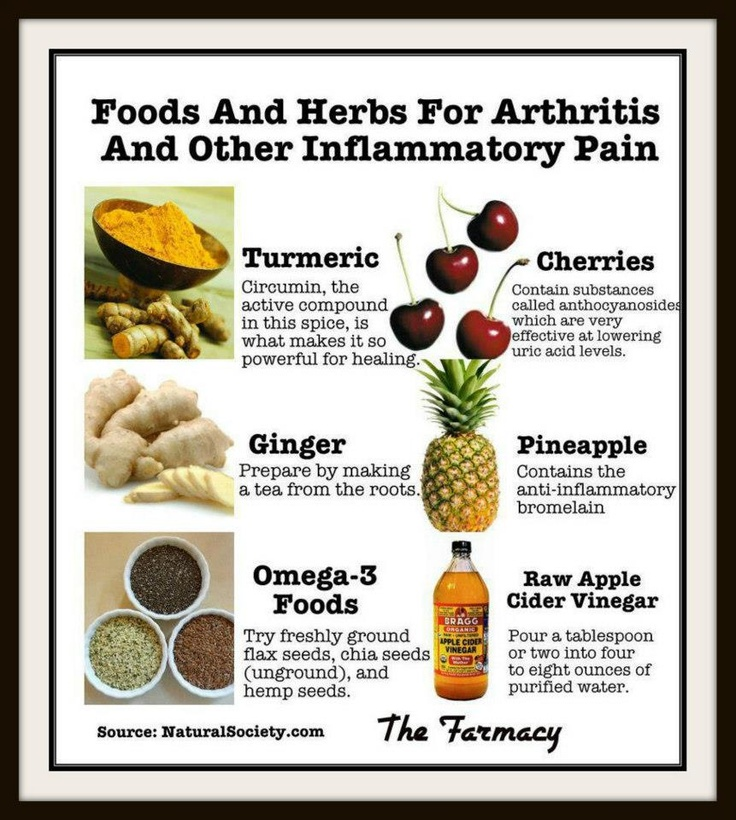Foods and herbs helpful for inflamation