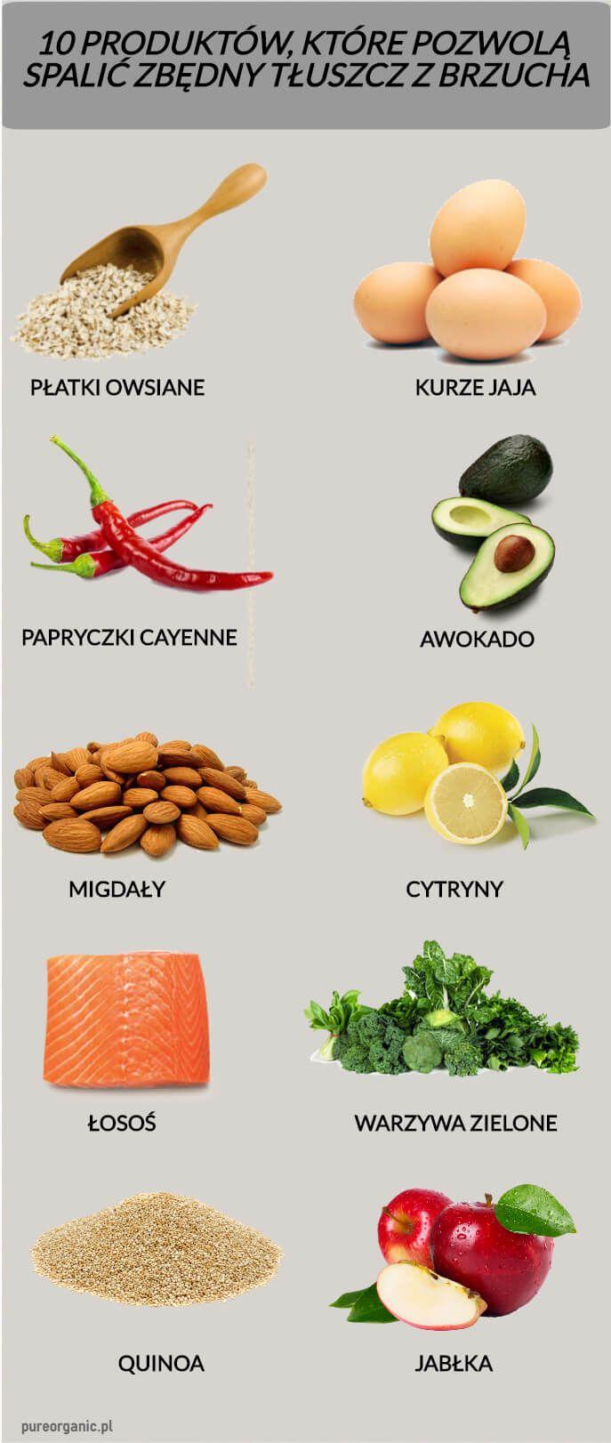 Włącz do swojej diety te 10 produktów a na pewno spalisz niepotrzebną tkankę tłuszczową