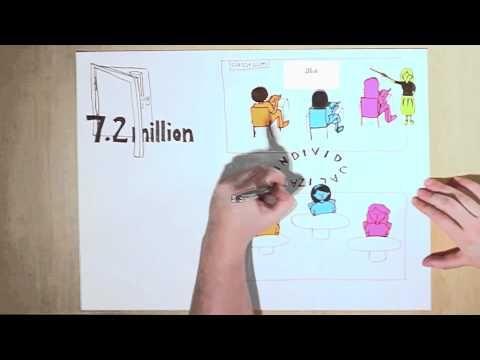 Concepto de Clase invertida con explicación gráfica - ▶ The Flipped Classroom Model - YouTube #ccfuned #claseinvertida #concepto #video