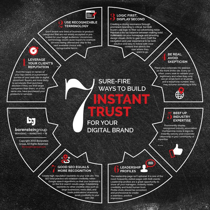7 Sure-Fire Ways to Build Instant Trust for Your Digital Brand